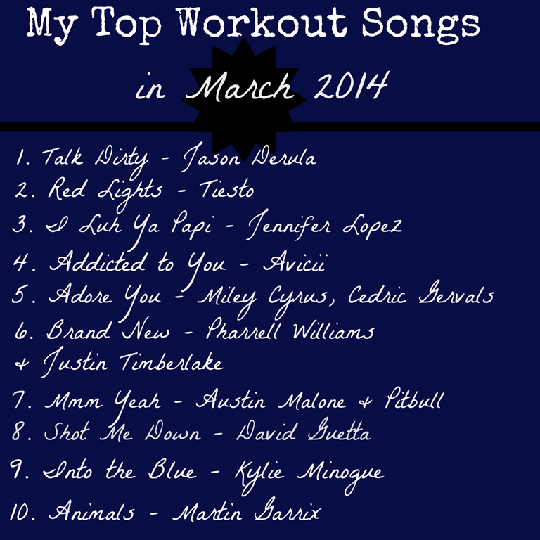 Workout List: My Top Workout Songs In March 2014