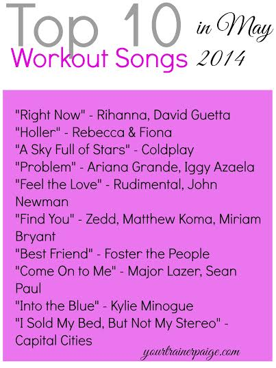 Top 10 Workout Songs in Summer 2014
