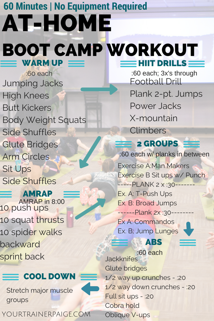 Naked Juice Boot Camp Workout No Equipment Required