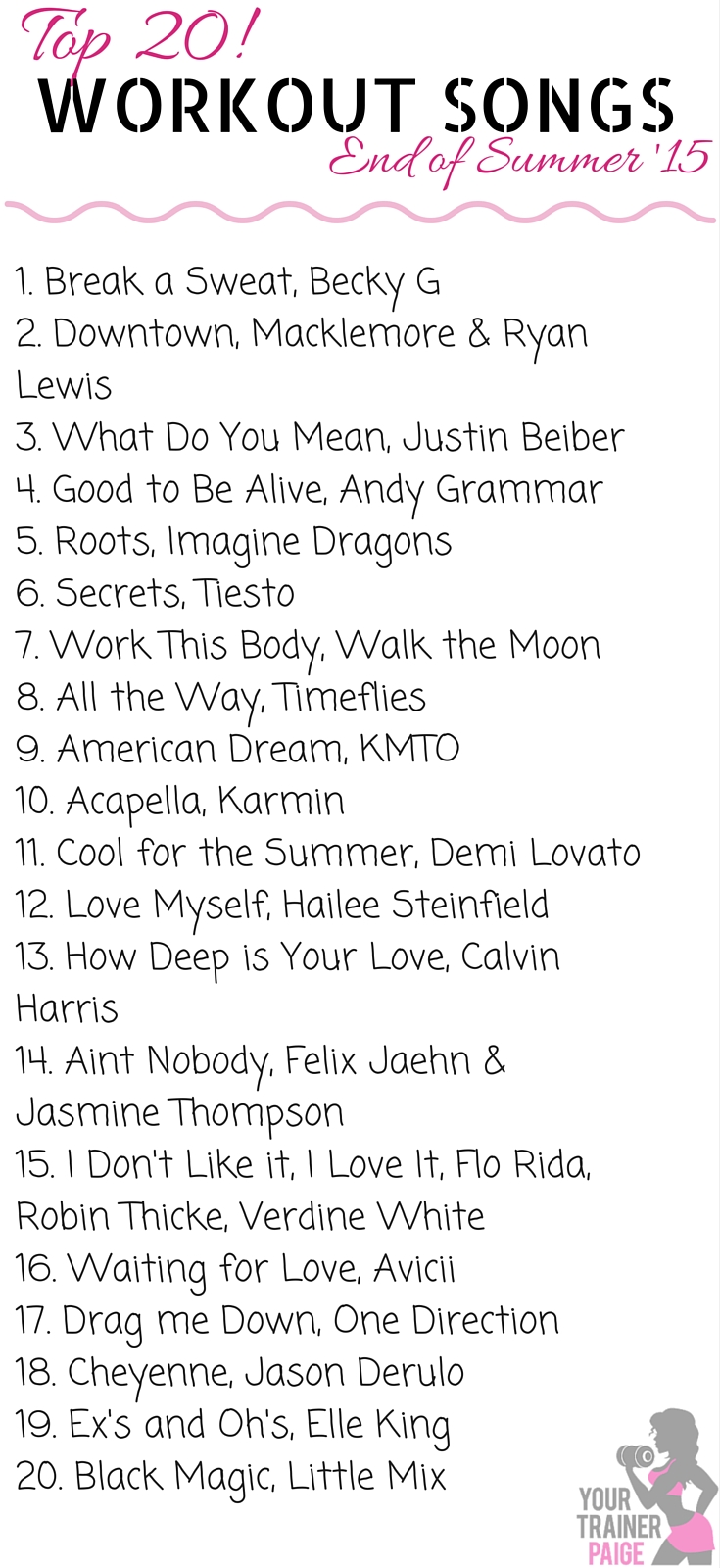 top 20 workout songs end of summer